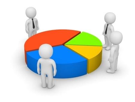 shareholder protection insurance